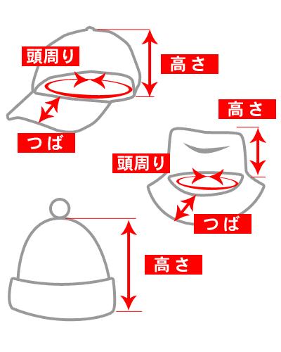 帽子/キャップのサイズ